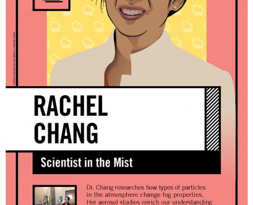 Image Poster English Rachel Chang