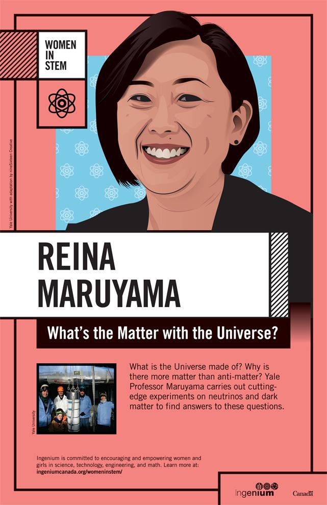 Ingenium-WiS-PosterSeries3-EN-Reina-Maruyama